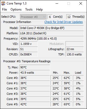 چرا cpu داغ می شود