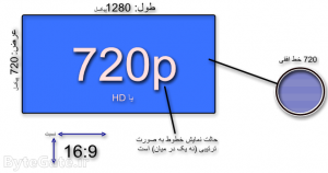 720p HD infographic