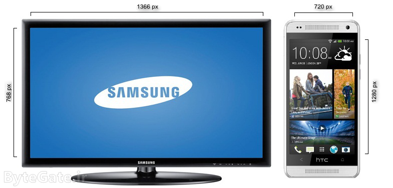 720p HDTV and Smartphone
