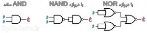 ساختار NAND NOR با AND