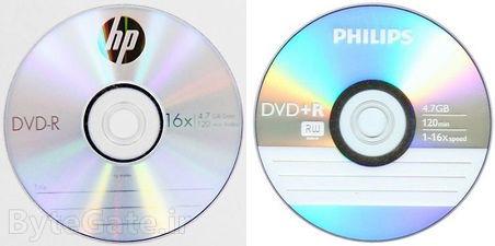 دی وی دی DVD