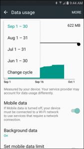 Data-Usage-cycle