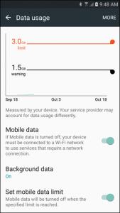 Data-Usage-warnings