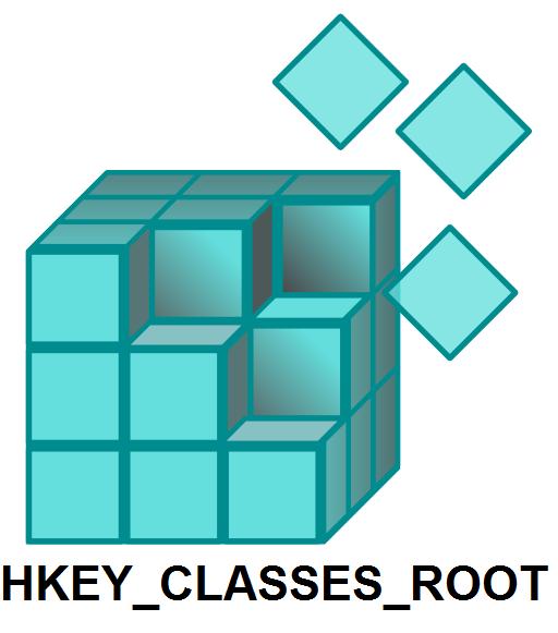 HKCR Root Key
