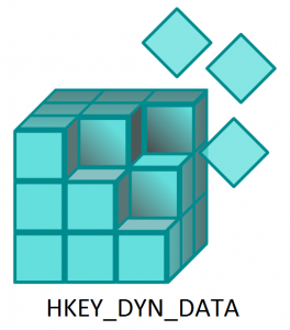HKDD Root Key