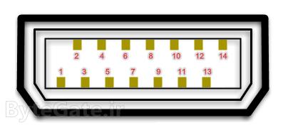 Mini-VGA pinout