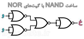 ساخت NAND با NOR نند نور