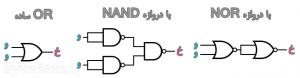 ساختار NAND NOR با OR