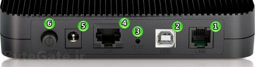 کابل TP-Link port cable نصب تنظیم کانفیگ