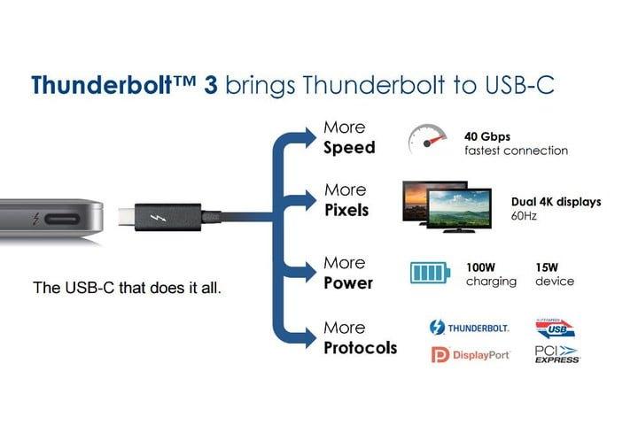 USB C تاندربولت