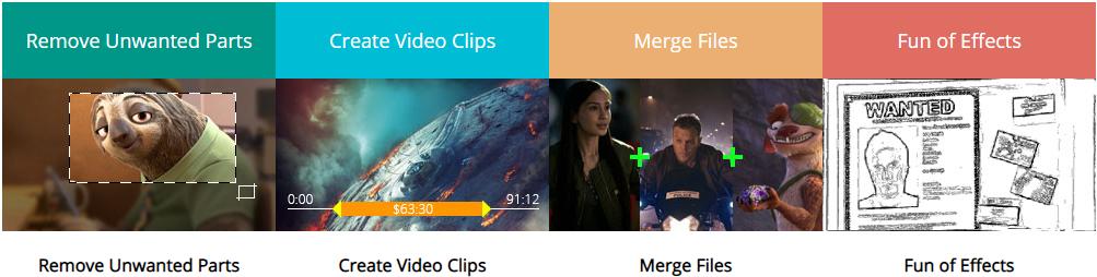 WonderFox HD Video Converter Factory Pro - Video Editing