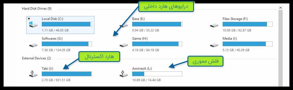 easeus data recovery - حافظه های پشتیبانی شده