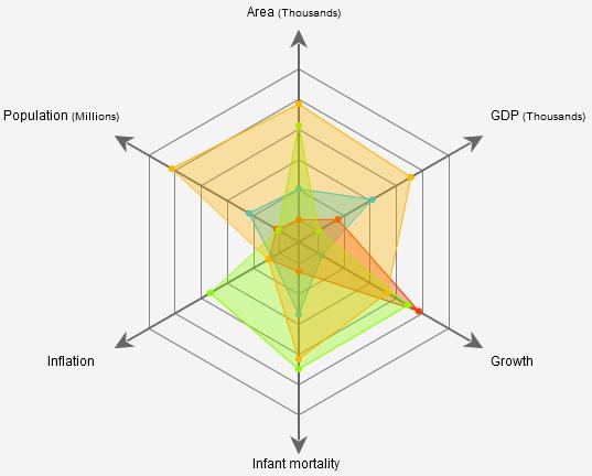radar_chart.