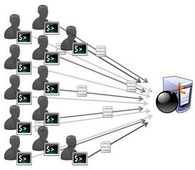 حمله دیداس DDoS