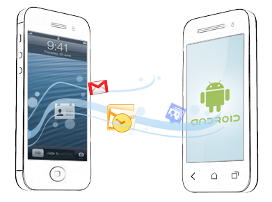 ios-to-android-transfer